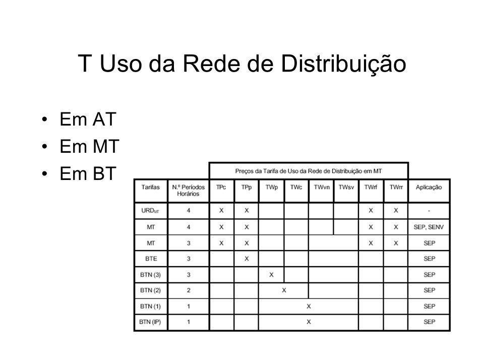T Uso da Rede de Distribuição Em AT Em MT Em BT