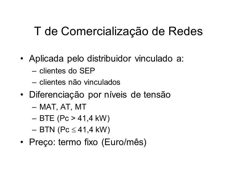 T de Comercialização de Redes Aplicada pelo distribuidor vinculado a: –clientes do SEP –clientes não vinculados Diferenciação por níveis de tensão –MAT, AT, MT –BTE (Pc > 41,4 kW) –BTN (Pc 41,4 kW) Preço: termo fixo (Euro/mês)