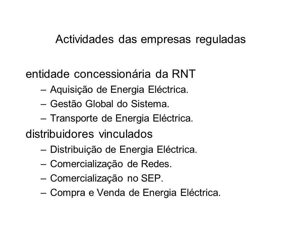 Actividades das empresas reguladas entidade concessionária da RNT –Aquisição de Energia Eléctrica.