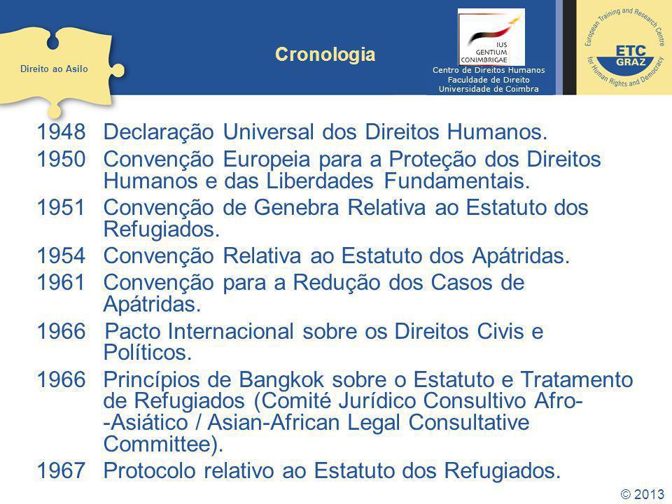 1948Declaração Universal dos Direitos Humanos. 1950Convenção Europeia para a Proteção dos Direitos Humanos e das Liberdades Fundamentais. 1951Convençã