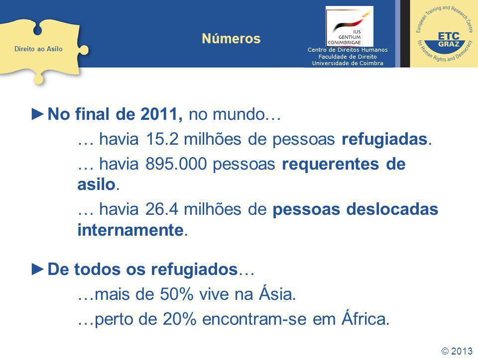 © 2013 Números No final de 2011, no mundo… … havia 15.2 milhões de pessoas refugiadas. … havia 895.000 pessoas requerentes de asilo. … havia 26.4 milh