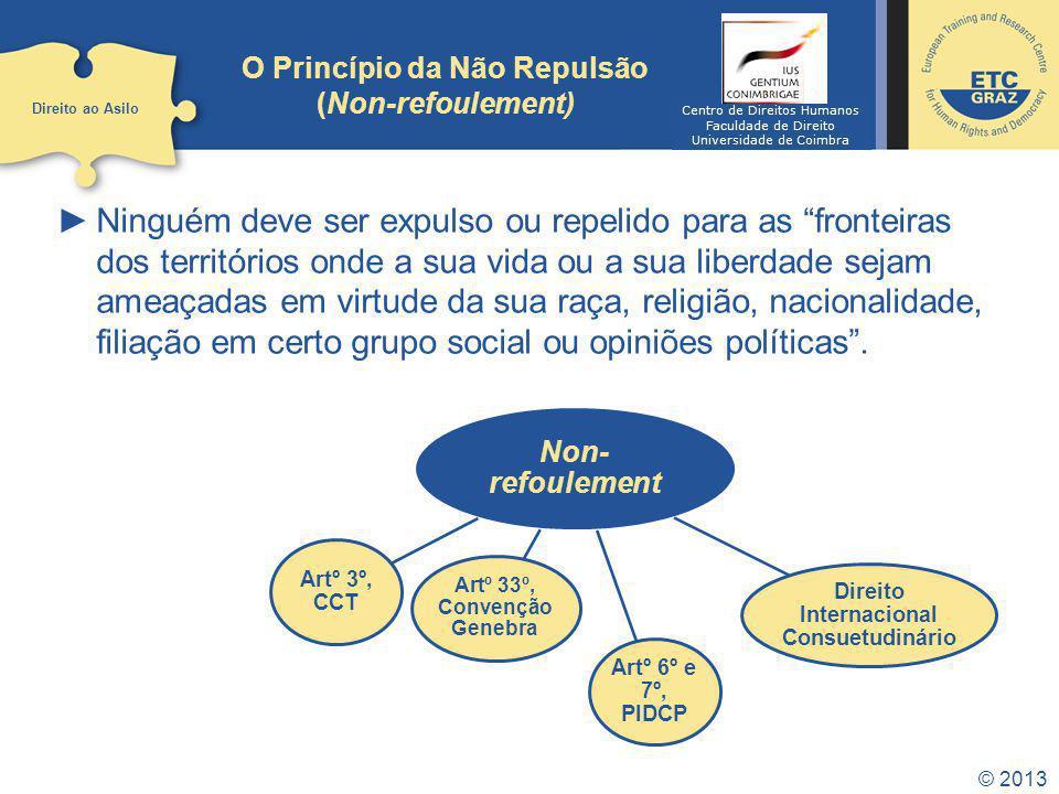 © 2013 O Princípio da Não Repulsão (Non-refoulement) Ninguém deve ser expulso ou repelido para as fronteiras dos territórios onde a sua vida ou a sua