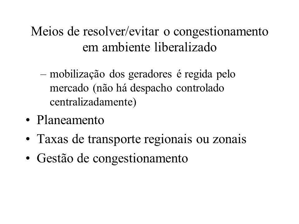 Meios de resolver/evitar o congestionamento em ambiente liberalizado –mobilização dos geradores é regida pelo mercado (não há despacho controlado centralizadamente) Planeamento Taxas de transporte regionais ou zonais Gestão de congestionamento