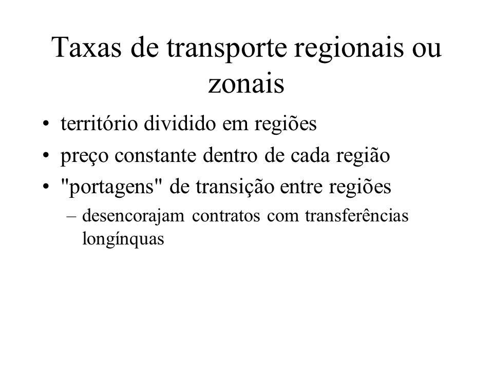 Taxas de transporte regionais ou zonais território dividido em regiões preço constante dentro de cada região portagens de transição entre regiões –desencorajam contratos com transferências longínquas