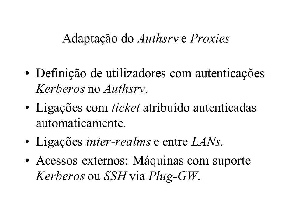 Adaptação do Authsrv e Proxies Definição de utilizadores com autenticações Kerberos no Authsrv. Ligações com ticket atribuído autenticadas automaticam
