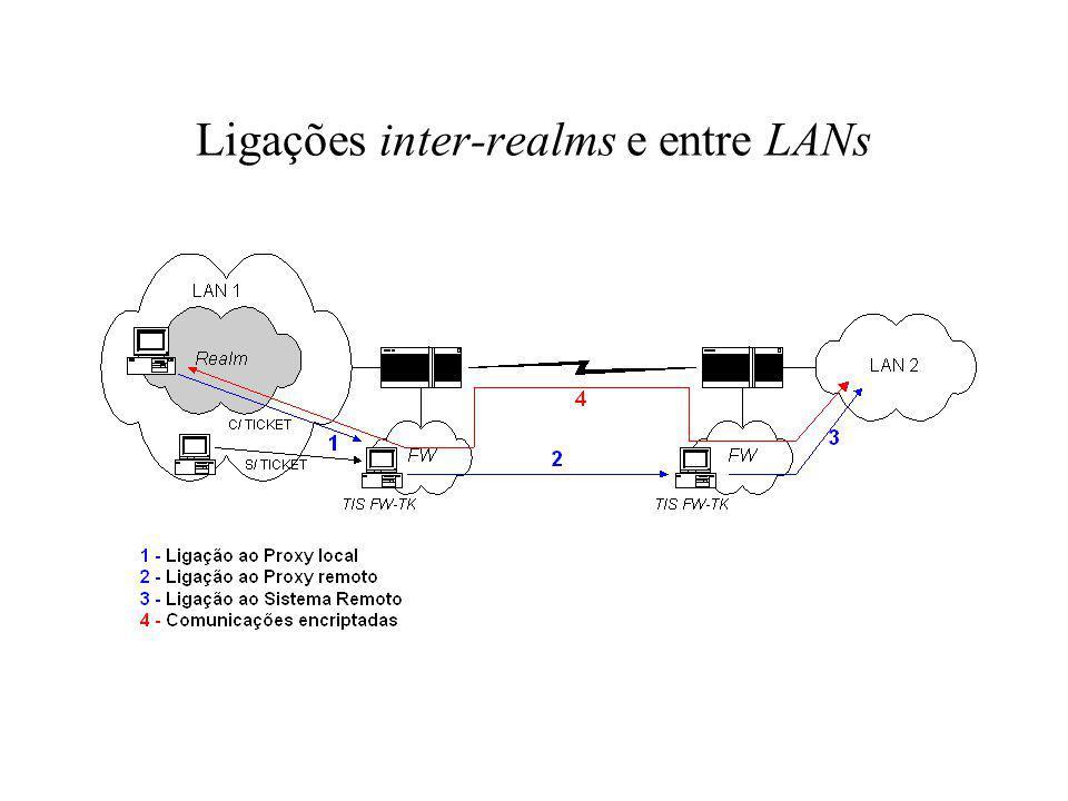 Ligações inter-realms e entre LANs