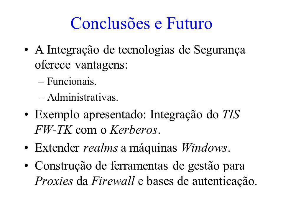 Conclusões e Futuro A Integração de tecnologias de Segurança oferece vantagens: –Funcionais. –Administrativas. Exemplo apresentado: Integração do TIS