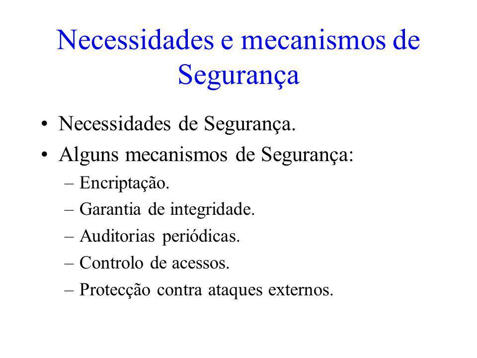 Necessidades e mecanismos de Segurança Necessidades de Segurança. Alguns mecanismos de Segurança: –Encriptação. –Garantia de integridade. –Auditorias