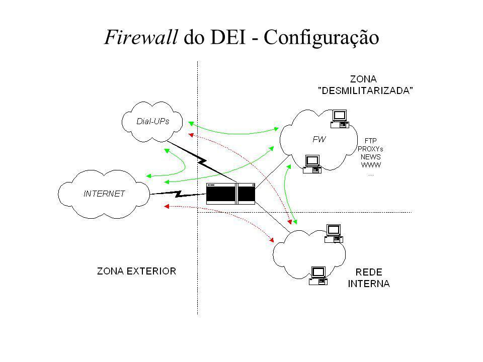 Firewall do DEI - Configuração
