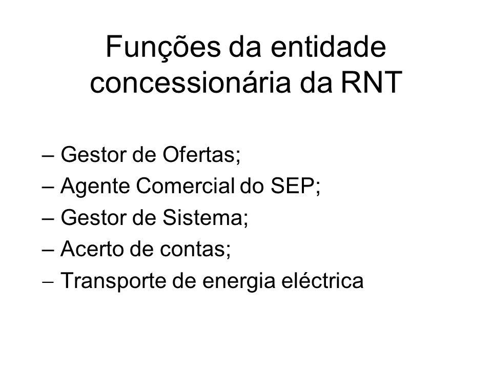 –Gestor de Ofertas; –Agente Comercial do SEP; –Gestor de Sistema; –Acerto de contas; Transporte de energia eléctrica