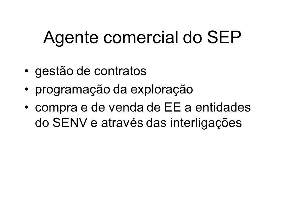 Agente comercial do SEP gestão de contratos programação da exploração compra e de venda de EE a entidades do SENV e através das interligações