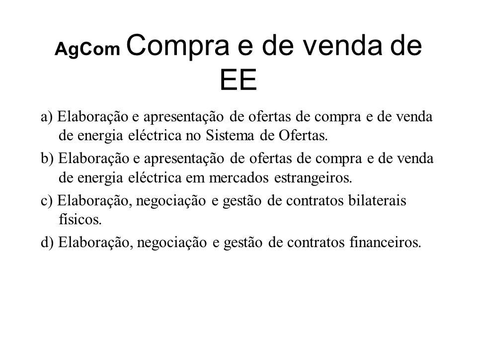 AgCom Compra e de venda de EE a) Elaboração e apresentação de ofertas de compra e de venda de energia eléctrica no Sistema de Ofertas. b) Elaboração e