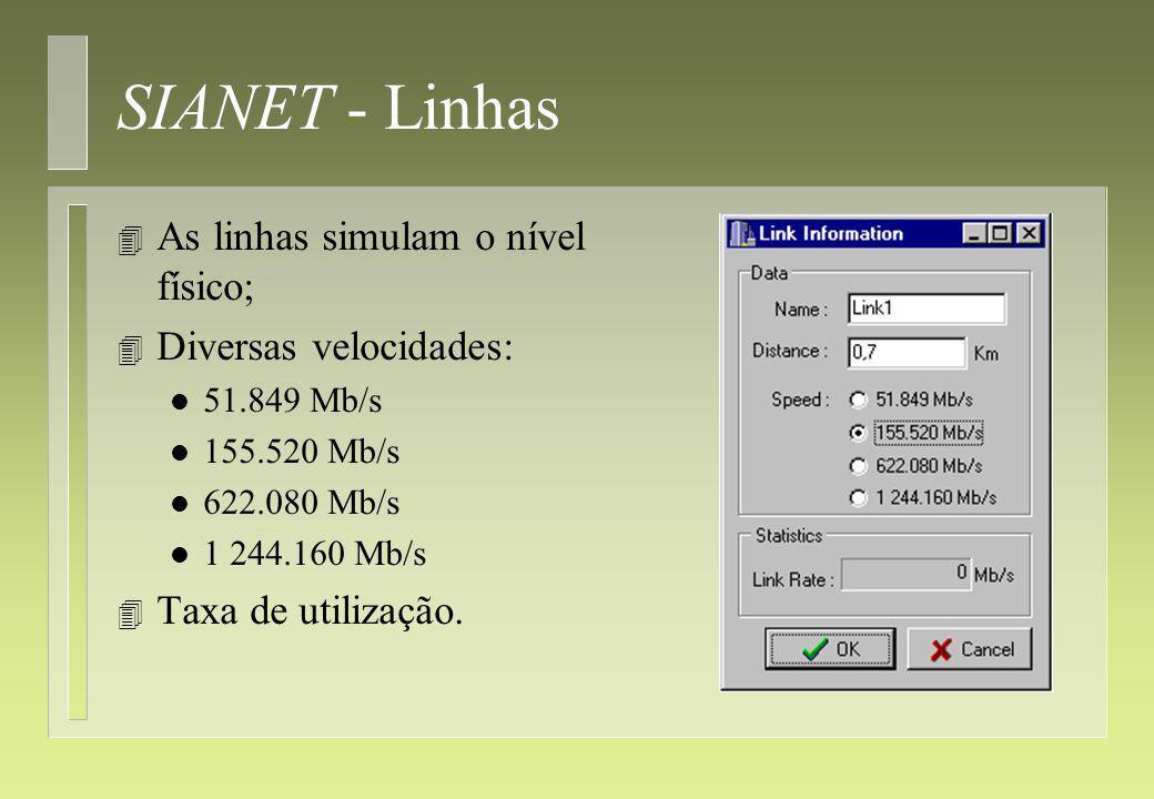 SIANET - Linhas 4 As linhas simulam o nível físico; 4 Diversas velocidades: l 51.849 Mb/s l 155.520 Mb/s l 622.080 Mb/s l 1 244.160 Mb/s 4 Taxa de uti