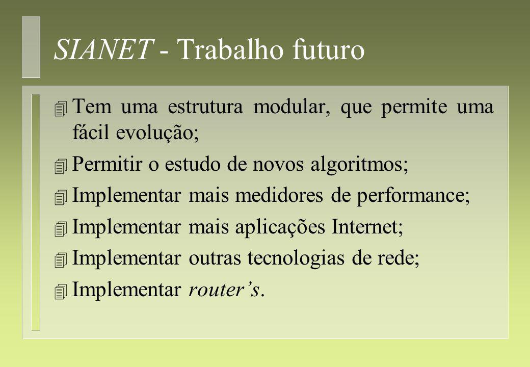 SIANET - Trabalho futuro 4 Tem uma estrutura modular, que permite uma fácil evolução; 4 Permitir o estudo de novos algoritmos; 4 Implementar mais medi