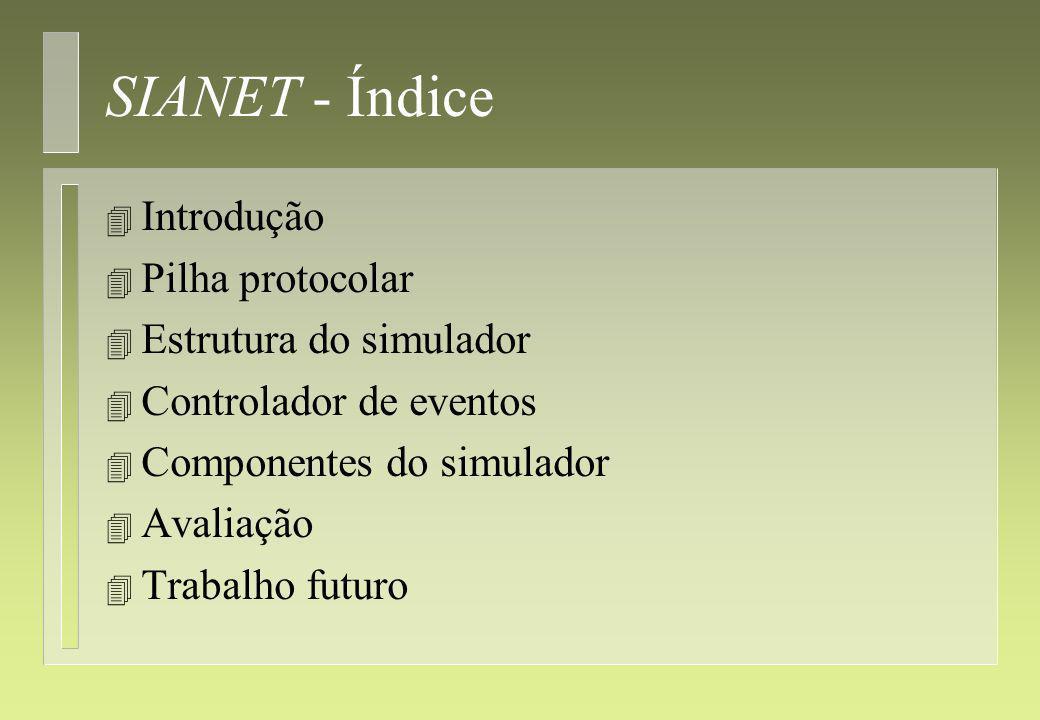 SIANET - Introdução 4 Discreto por Eventos 4 Simula o protocolo IPv6 sobre redes ATM 4 Simula tráfego típico da Internet 4 Está a ser desenvolvido em Borland C++ 4 Interface Gráfica amigável 4 Medidores de performance
