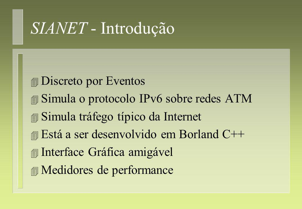 SIANET - Introdução 4 Discreto por Eventos 4 Simula o protocolo IPv6 sobre redes ATM 4 Simula tráfego típico da Internet 4 Está a ser desenvolvido em