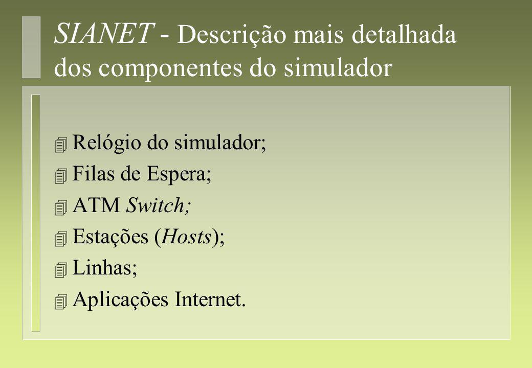 SIANET - Descrição mais detalhada dos componentes do simulador 4 Relógio do simulador; 4 Filas de Espera; 4 ATM Switch; 4 Estações (Hosts); 4 Linhas;