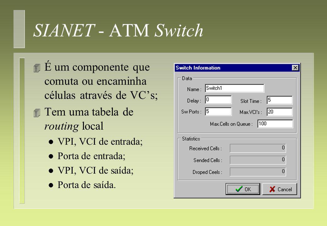 SIANET - ATM Switch 4 É um componente que comuta ou encaminha células através de VCs; 4 Tem uma tabela de routing local l VPI, VCI de entrada; l Porta