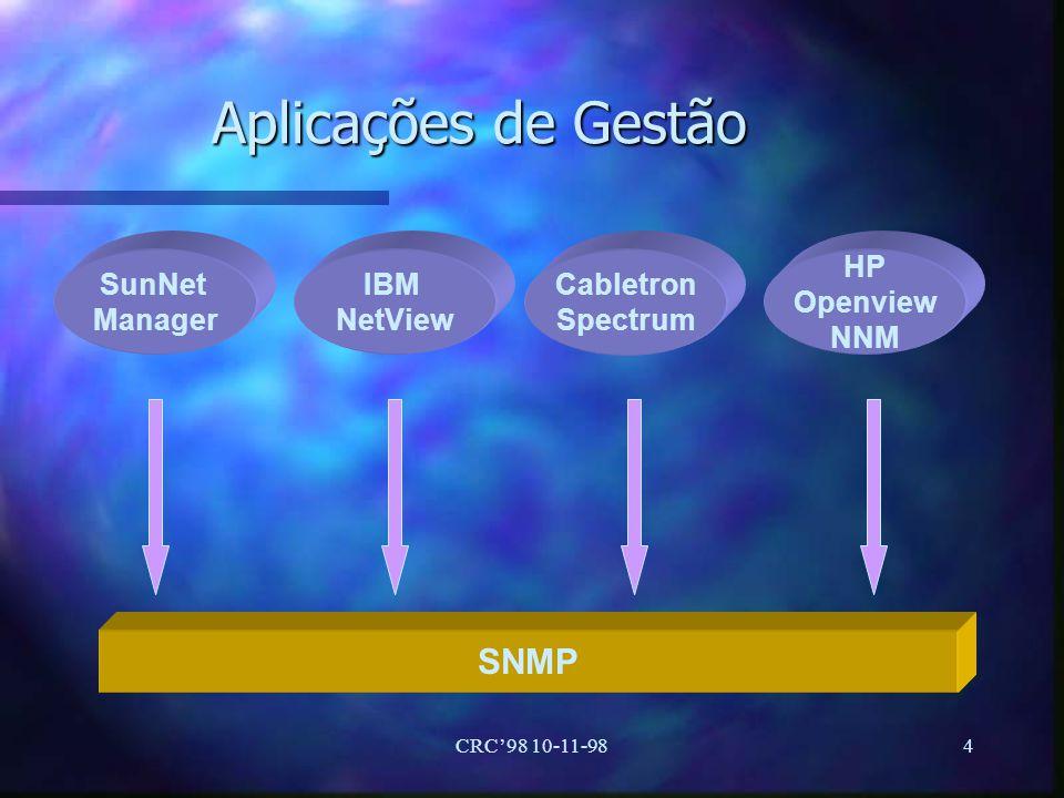 CRC98 10-11-985 HP OpenView Network Node Manager n Características –Modular –Interface gráfico amigável –Vasto conjunto de funcionalidades e ferramentas –Ambiente de desenvolvimento integrado –Existem inúmeros Add Ons de terceiros n Desvantagens –Interface X-Windows / Windows NT –Acesso complicado a partir de qualquer ponto da rede