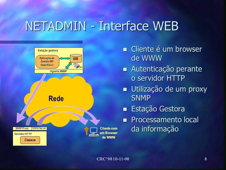 CRC98 10-11-988 NETADMIN - Interface WEB n Cliente é um browser de WWW n Autenticação perante o servidor HTTP n Utilização de um proxy SNMP n Estação