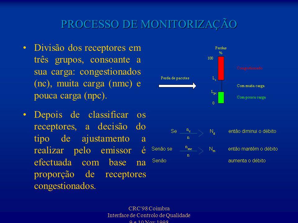 Divisão dos receptores em três grupos, consoante a sua carga: congestionados (nc), muita carga (nmc) e pouca carga (npc).