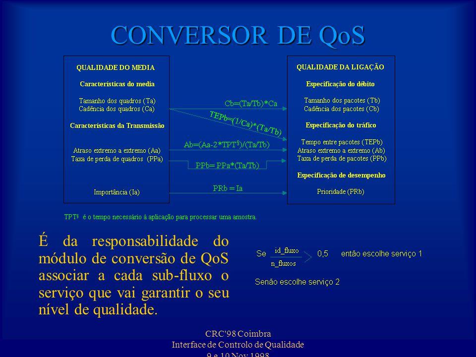 CRC 98 Coimbra Interface de Controlo de Qualidade 9 e 10 Nov 1998 CONVERSOR DE QoS É da responsabilidade do módulo de conversão de QoS associar a cada sub-fluxo o serviço que vai garantir o seu nível de qualidade.