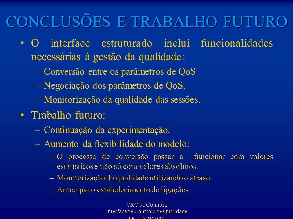 CONCLUSÕES E TRABALHO FUTURO O interface estruturado inclui funcionalidades necessárias à gestão da qualidade: Conversão entre os parâmetros de QoS.