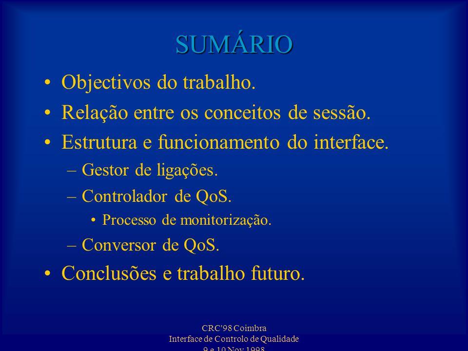 CRC 98 Coimbra Interface de Controlo de Qualidade 9 e 10 Nov 1998 SUMÁRIO Objectivos do trabalho.