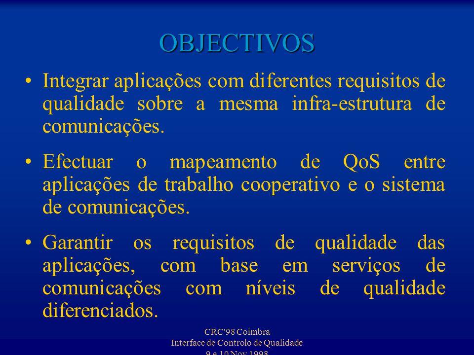 CRC 98 Coimbra Interface de Controlo de Qualidade 9 e 10 Nov 1998 OBJECTIVOS Integrar aplicações com diferentes requisitos de qualidade sobre a mesma infra-estrutura de comunicações.