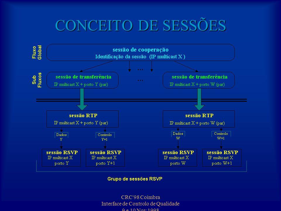 CRC 98 Coimbra Interface de Controlo de Qualidade 9 e 10 Nov 1998 CONCEITO DE SESSÕES