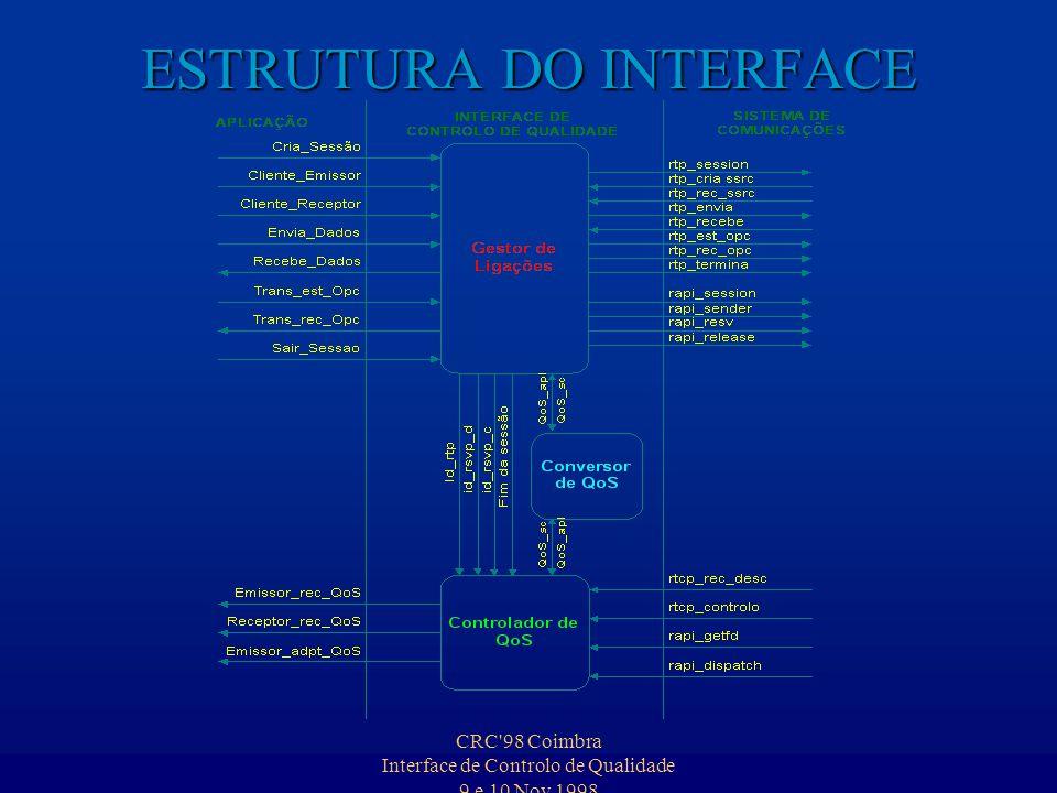 CRC 98 Coimbra Interface de Controlo de Qualidade 9 e 10 Nov 1998 ESTRUTURA DO INTERFACE