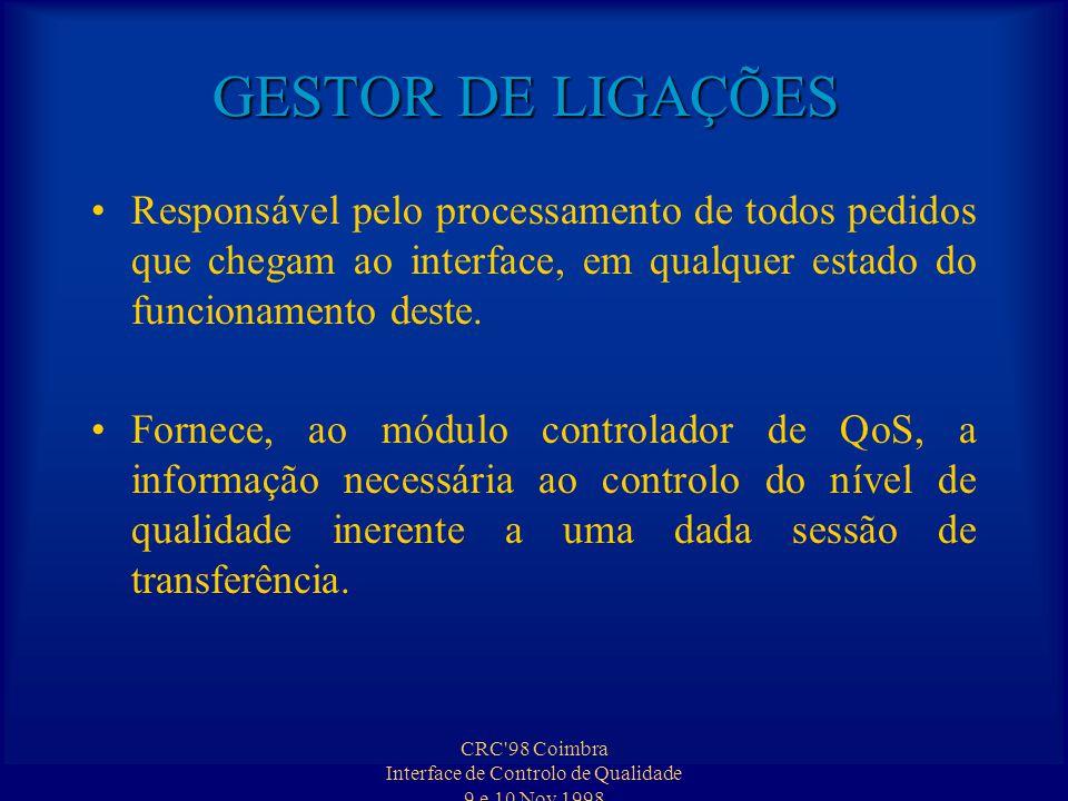 CRC 98 Coimbra Interface de Controlo de Qualidade 9 e 10 Nov 1998 GESTOR DE LIGAÇÕES Responsável pelo processamento de todos pedidos que chegam ao interface, em qualquer estado do funcionamento deste.