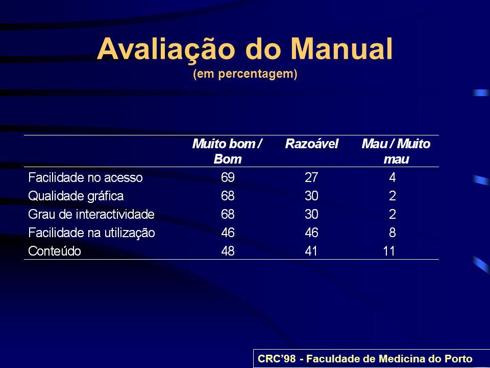 Avaliação do Manual (em percentagem) CRC98 - Faculdade de Medicina do Porto