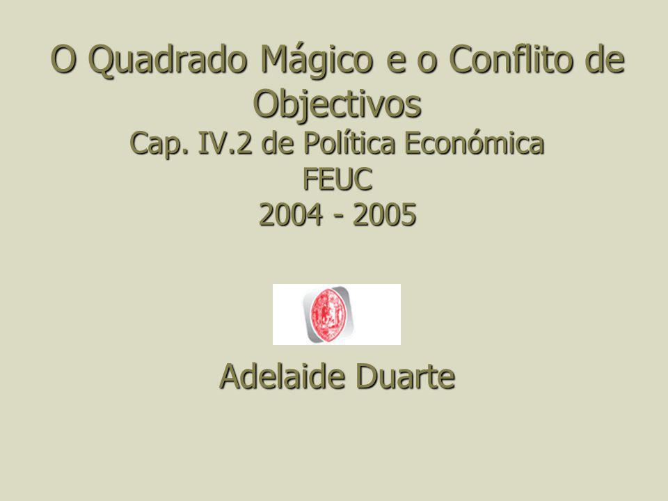 O Quadrado Mágico e o Conflito de Objectivos Cap. IV.2 de Política Económica FEUC 2004 - 2005 Adelaide Duarte