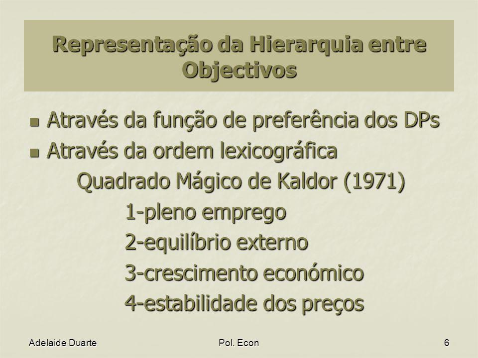 Adelaide DuartePol. Econ6 Representação da Hierarquia entre Objectivos Através da função de preferência dos DPs Através da função de preferência dos D