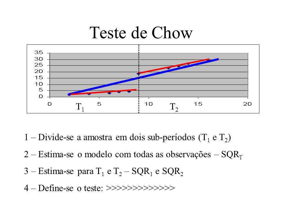 1 – Divide-se a amostra em dois sub-períodos (T 1 e T 2 ) 2 – Estima-se o modelo com todas as observações – SQR T 3 – Estima-se para T 1 e T 2 – SQR 1 e SQR 2 4 – Define-se o teste: >>>>>>>>>>>>> Teste de Chow T1T1 T2T2