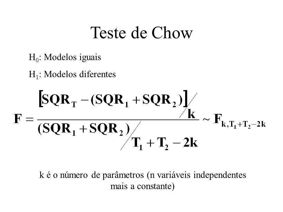 H 0 : Modelos iguais H 1 : Modelos diferentes k é o número de parâmetros (n variáveis independentes mais a constante)