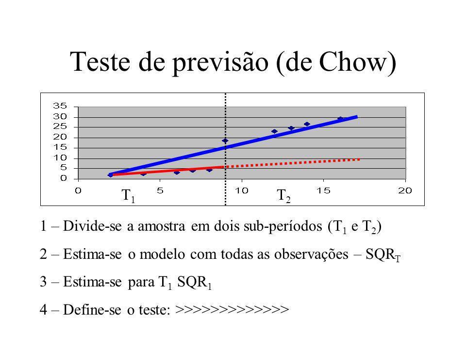 Teste de previsão (de Chow) T1T1 T2T2 1 – Divide-se a amostra em dois sub-períodos (T 1 e T 2 ) 2 – Estima-se o modelo com todas as observações – SQR T 3 – Estima-se para T 1 SQR 1 4 – Define-se o teste: >>>>>>>>>>>>>