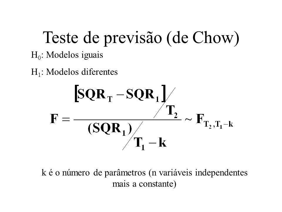 Teste de previsão (de Chow) H 0 : Modelos iguais H 1 : Modelos diferentes k é o número de parâmetros (n variáveis independentes mais a constante)