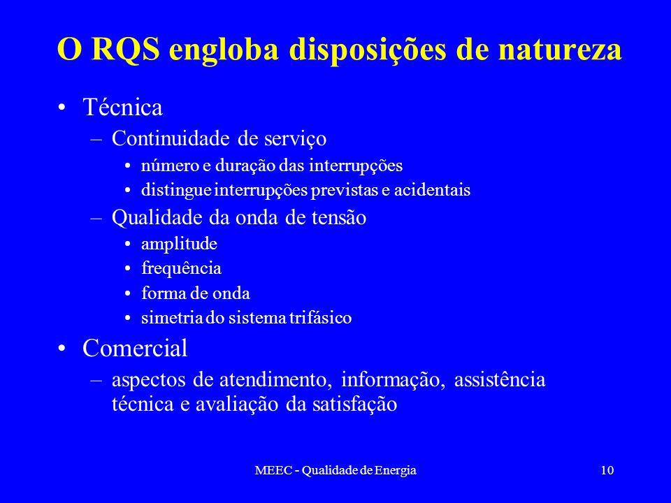 MEEC - Qualidade de Energia10 O RQS engloba disposições de natureza Técnica –Continuidade de serviço número e duração das interrupções distingue inter