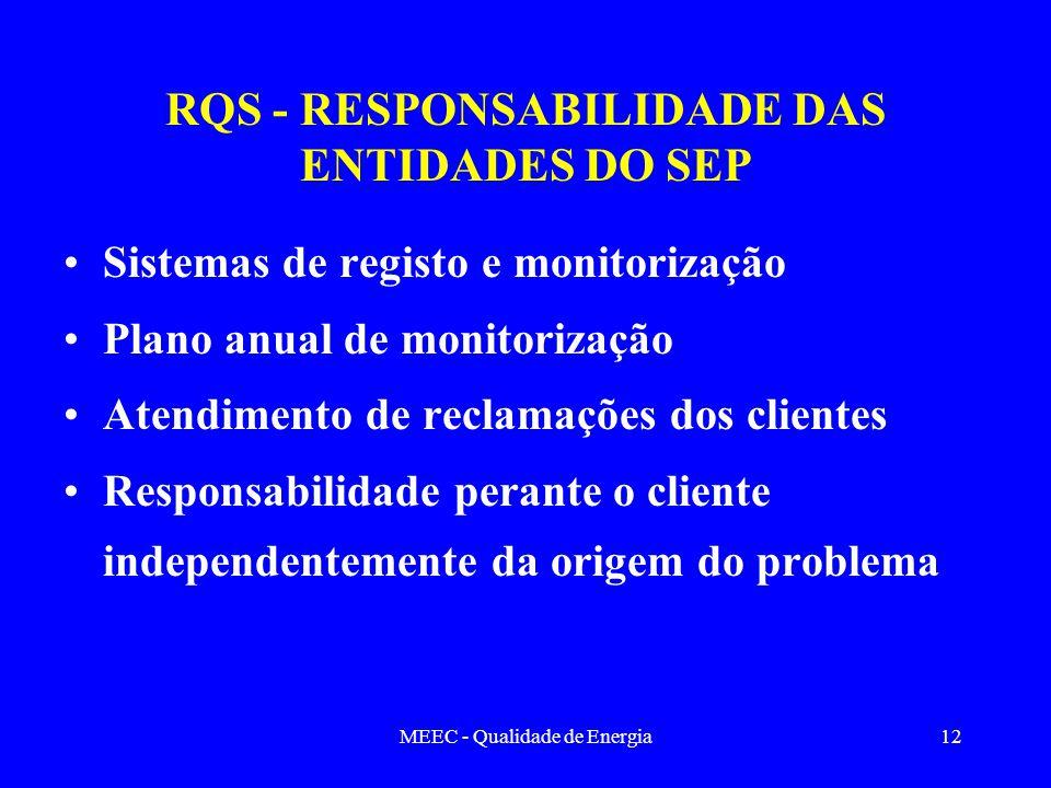 MEEC - Qualidade de Energia12 Sistemas de registo e monitorização Plano anual de monitorização Atendimento de reclamações dos clientes Responsabilidad