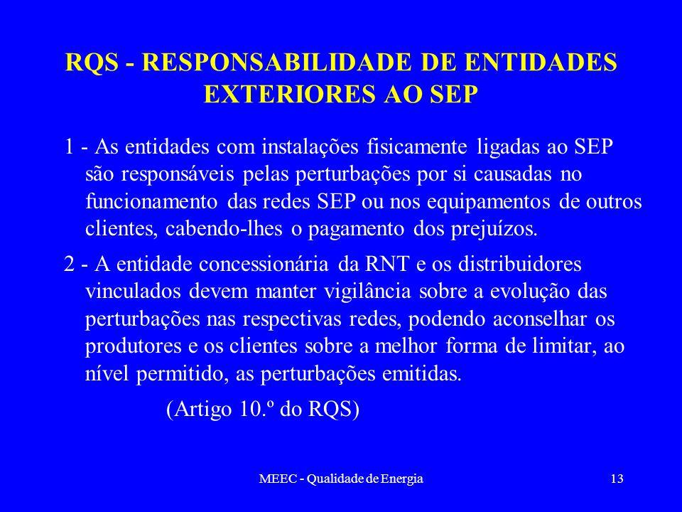 MEEC - Qualidade de Energia13 1 - As entidades com instalações fisicamente ligadas ao SEP são responsáveis pelas perturbações por si causadas no funci