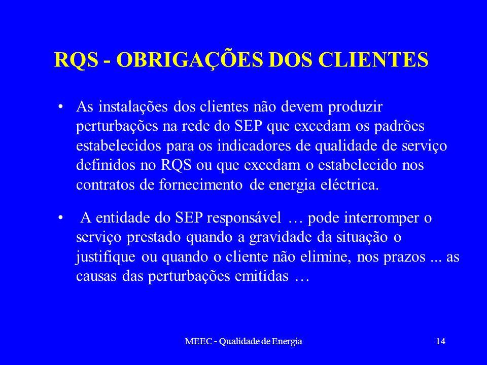 MEEC - Qualidade de Energia14 As instalações dos clientes não devem produzir perturbações na rede do SEP que excedam os padrões estabelecidos para os