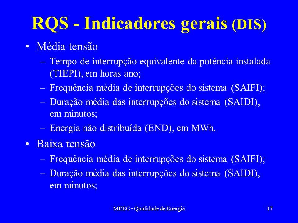 MEEC - Qualidade de Energia17 RQS - Indicadores gerais (DIS) Média tensão –Tempo de interrupção equivalente da potência instalada (TIEPI), em horas an