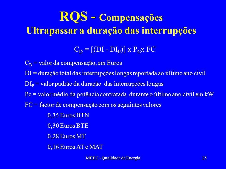 MEEC - Qualidade de Energia25 RQS - Compensações Ultrapassar a duração das interrupções C D = [(DI - DI P )] x P C x FC C D = valor da compensação, em