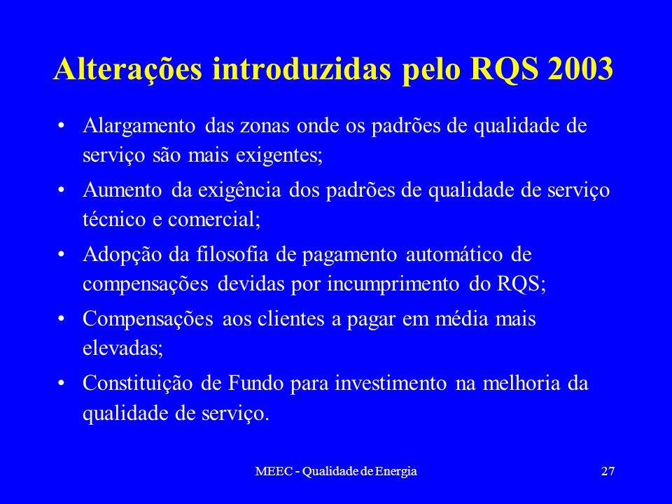 MEEC - Qualidade de Energia27 Alterações introduzidas pelo RQS 2003 Alargamento das zonas onde os padrões de qualidade de serviço são mais exigentes;