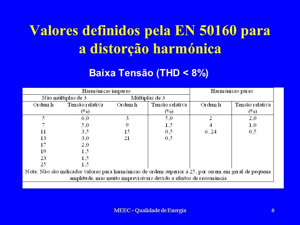 MEEC - Qualidade de Energia6 Baixa Tensão (THD < 8%) Valores definidos pela EN 50160 para a distorção harmónica