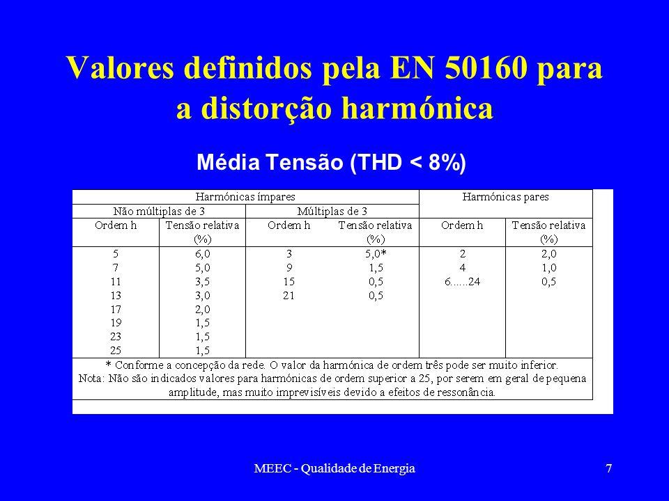 MEEC - Qualidade de Energia7 Média Tensão (THD < 8%) Valores definidos pela EN 50160 para a distorção harmónica