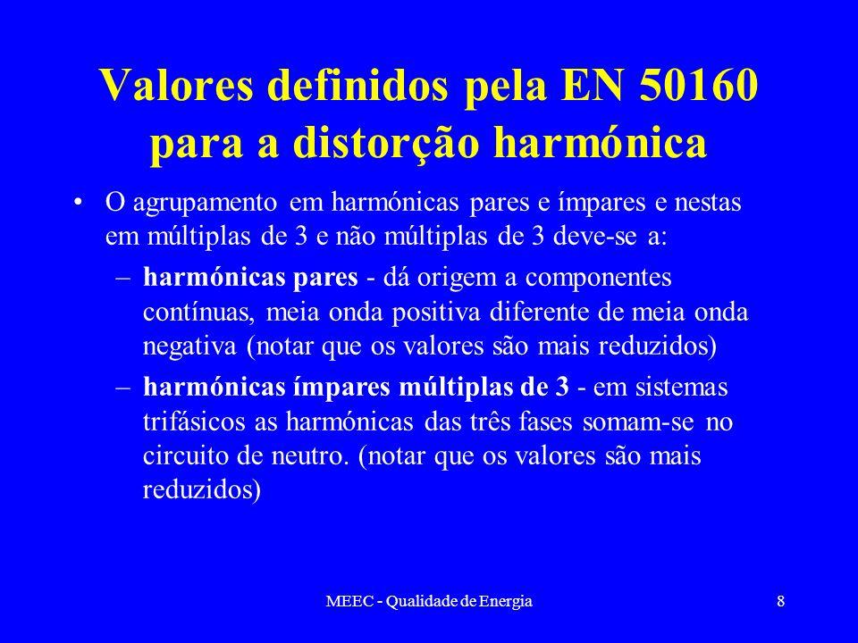 MEEC - Qualidade de Energia8 O agrupamento em harmónicas pares e ímpares e nestas em múltiplas de 3 e não múltiplas de 3 deve-se a: –harmónicas pares