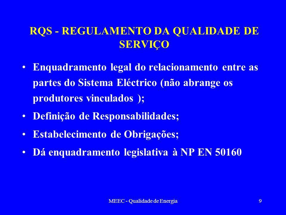 MEEC - Qualidade de Energia9 Enquadramento legal do relacionamento entre as partes do Sistema Eléctrico (não abrange os produtores vinculados ); Defin